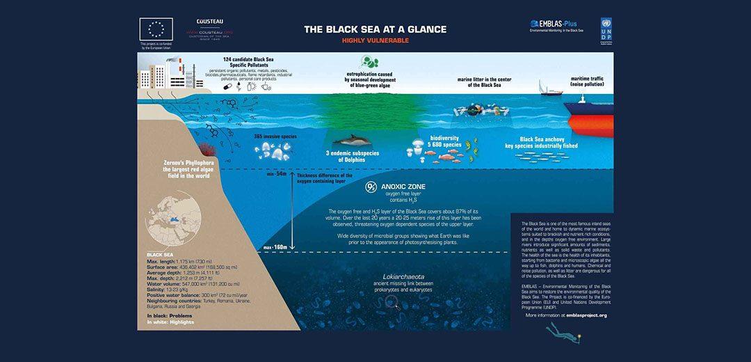 5.Black-sea-poster-slider