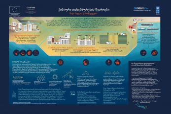 Georgian.-Chemical-pollution-and-its-sources_page-0001